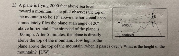 23. A plane is flying 2000 feet above sea level toward a mountain. The pilot observes the top of the mountain to be 18° above the horizontal, thern immediately flies the plane at an angle of 20° above horizontal. The airspeed of the plane is 100 mph. After 5 minutes, the plane is directly above the top of the mountain. How high is the plane above the top of the mountain (when it passes over)? What is the height of the mountain? [UW р. 2000 ft S sealevel