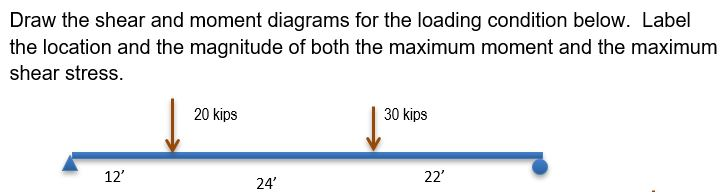 Draw the shear and moment diagrams for the loading condition below, Label the location and the magnitude of both the maximum moment and the maximum shear stress 20 kips 30 kips 22 12 24