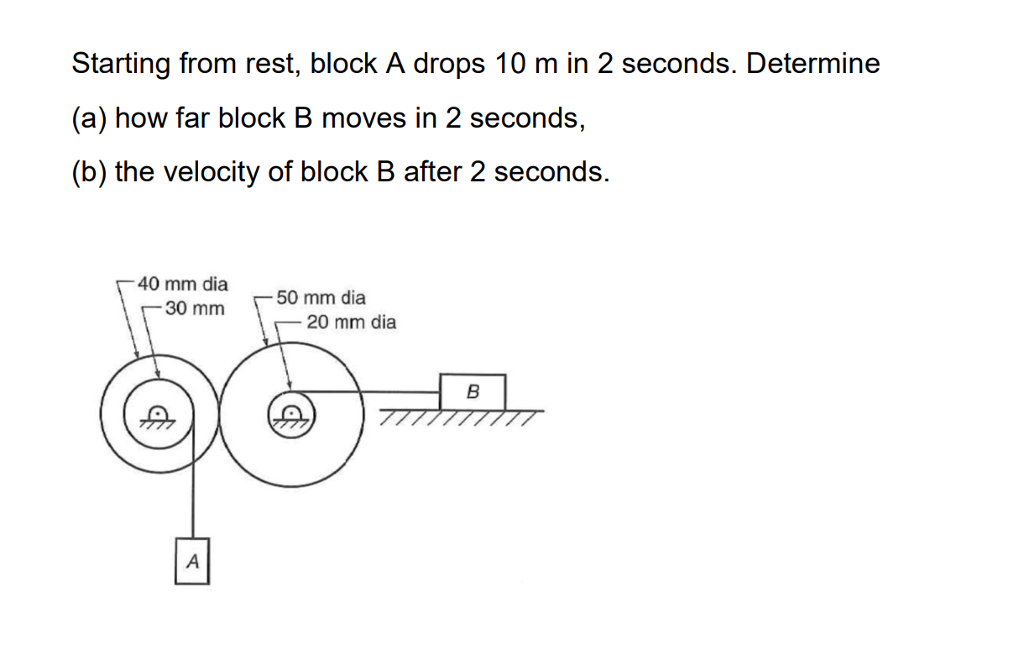 Starting from rest, block A drops 10 m in 2 seconds. Determine (a) how far block B moves in 2 seconds, (b) the velocity of block B after 2 seconds. 40 mm dia 30 mm 50 mm dia 20 mm dia