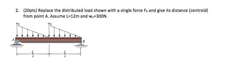 2. (20pts) Replace the distributed load shown with a single force FR and give its distance (centroid) from point A. Assume L=