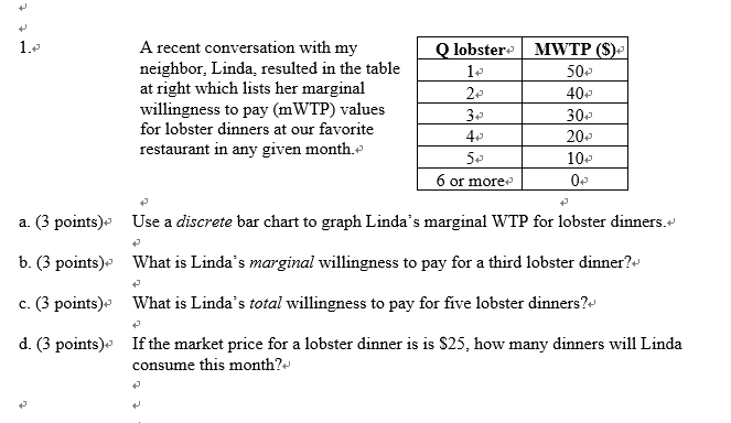 A recent conversation with my neighbor, Linda, resulted in the table at right which lists her marginal willingness to pay (mWTP) values for lobster dinners at our favorite restaurant in any given month.«* lobster* | MWTP (S 504 40. 300 20 10a 6 or more a. (3 points) Use a discrete bar chart to graph Lindas marginal WTP for lobster dinners.* b. (3 points) What is Lindas marginal willingness to pay for a third lobster dinner?- c. (3 points)- What is Lindas total willingness to pay for five lobster dinners?» d. (3 points) If the market price for a lobster dinner is is S25, how many dinners will Linda consume this month?-