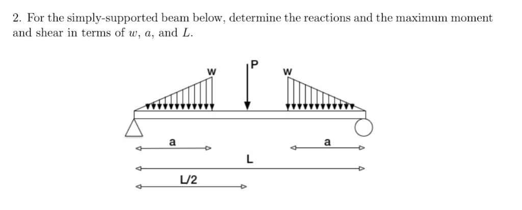 2. For the simply-supported beam below, determine the reactions and the maximum moment and shear in terms of w, a, and L L/2