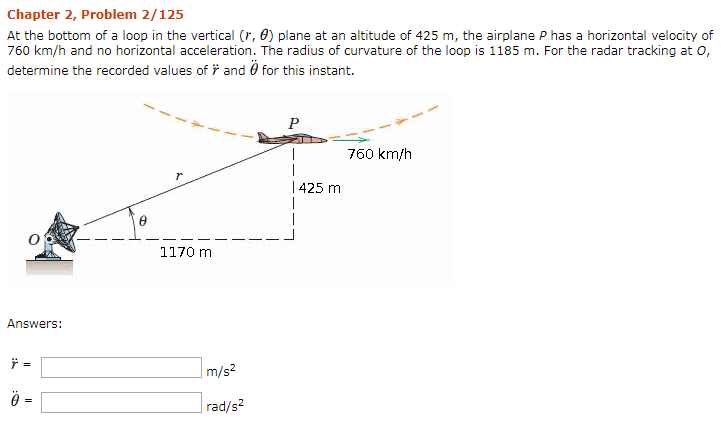Chapter 2, Problem 2/125 At the bottom of a loop in the vertical (r, θ) plane at an altitude of 425 m, the airplane P has a horizontal velocity of 760 km/h and no horizontal acceleration. The radius of curvature of the loop is 1185 m. For the radar tracking at o, determine the recorded values of γ and θ for this instant. 760 km/h 425 m 1170 m Answers: rad/s2