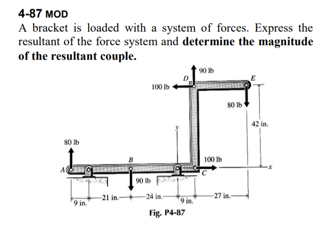 4-87 MOD A bracket is loaded with a system of forces. Express the resultant of the force system and determine the magnitude o