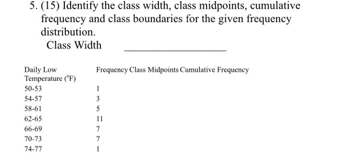 5. (15) Identify the class width, class midpoints, cumulative frequency and class boundaries for the given frequency distribution Class Width Daily Low Temperature (F) 50-53 54-57 58-61 62-65 66-69 70-73 74-77 Frequency Class Midpoints Cumulative Frequency