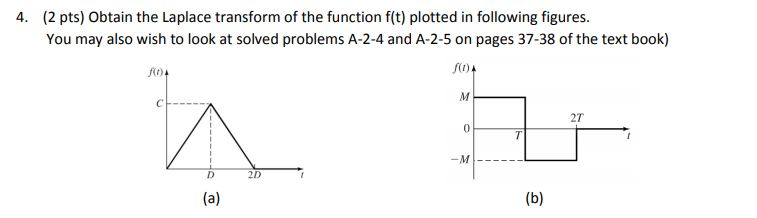 4. (2 pts) Obtain the Laplace transform of the function f(t) plotted in following figures in following figures You may also wish to look at solved problems A-2-4 and A-2-5 on pages 37-38 of the text book) h to look at soved problems A fRt) fOA 2T -M 2D