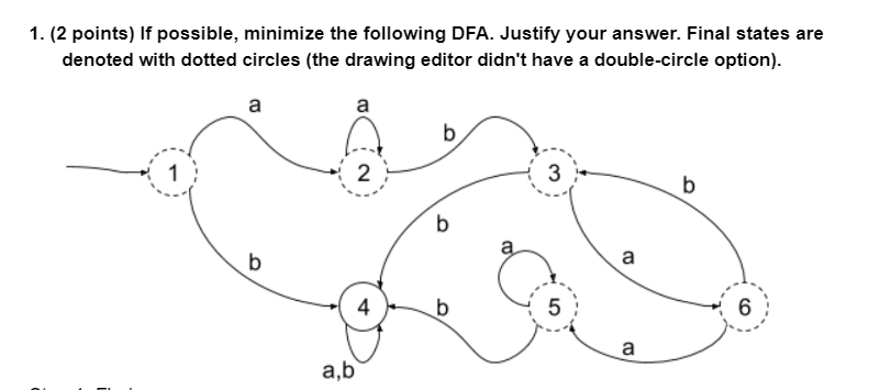 1. (2 points) If possible, minimize the following DFA. Justify your answer. Final states are denoted with dotted circles (the drawing editor didnt have a double-circle option) 2 4 a,b