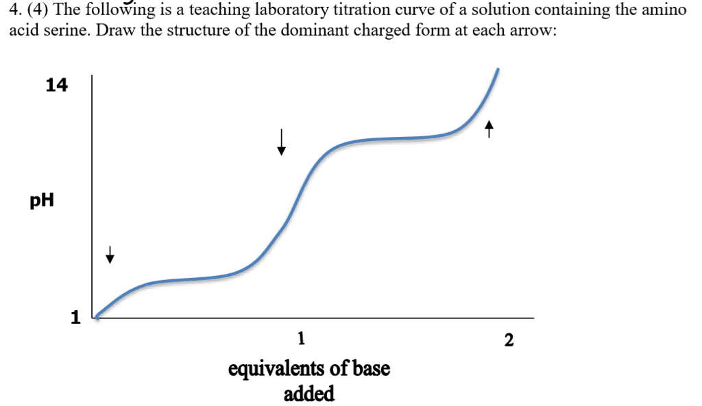 4. (4) The following is a teaching laboratory titration curve of a solution containing the amino acid serine. Draw the structure of the dominant charged form at each arrow 14 pH 1 2 equivalents of base added