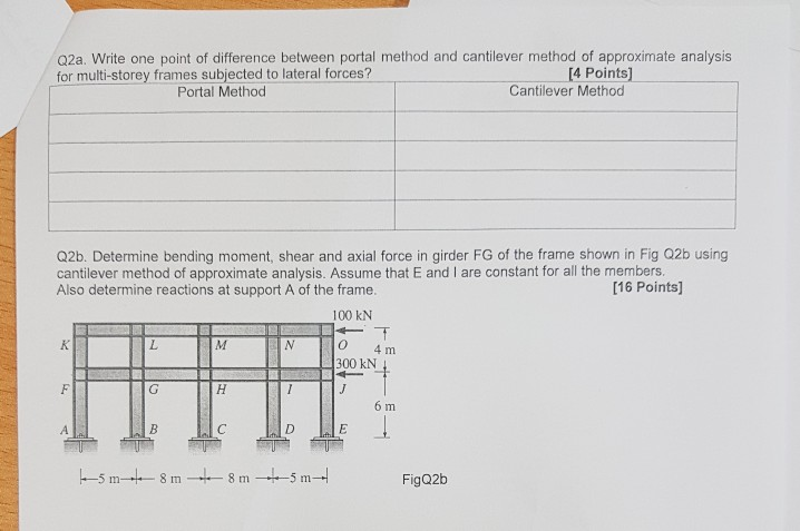 Q2a. Write one point of difference between portal method and cantilever method of approximate analysis for multi-storey frame