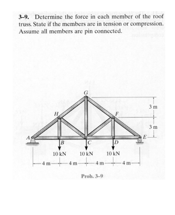 3-9. Determine the force in each member of the roof truss State if the members are in tension or compression Assume all members are pin connected 3 m 3 m 10 kN 10 kN 10kN 4 m Prob. 3-9