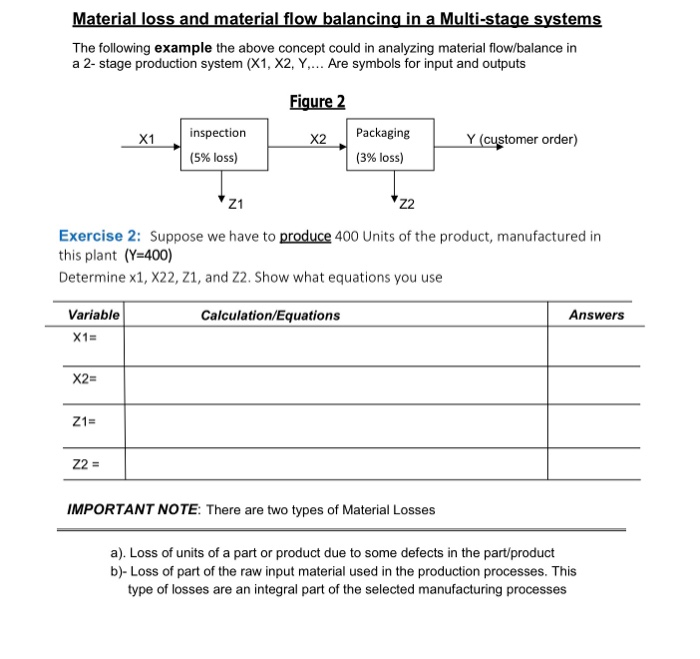 Material loss and material flow balancing in a Multi-stage systems The following example the above concept could in analyzing material flow/balance in a 2- stage production system (X1, X2, Y.. Are symbols for input and outputs Figure 2 inspection (5% loss) x1 X2 Packaging Y (customer order) (3% loss) Z1 Z2 Exercise 2: Suppose we have to produce 400 Units of the product, manufactured in this plant (Y-400) Determinex1, X22, Z1, and Z2. Show what equations you use Variable Calculation/Equations Answers X2- 22= IMPORTANT NOTE: There are two types of Material Losses a). Loss of units of a part or product due to some defects in the part/product b)-Loss of part of the raw input material used in the production processes. This type of losses are an integral part of the selected manufacturing processes