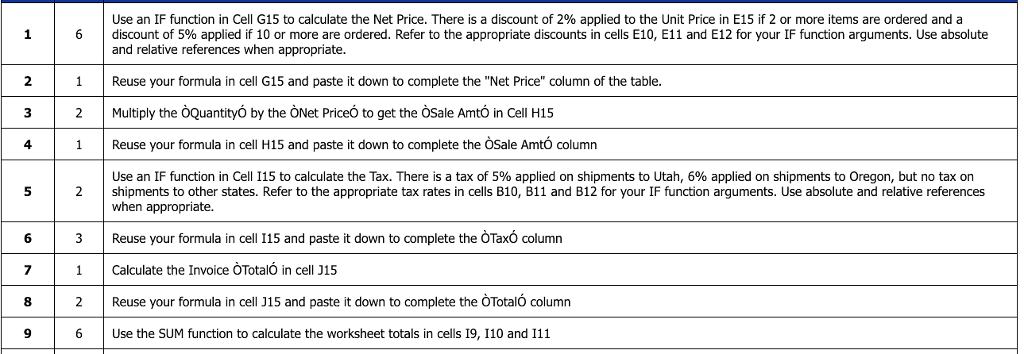 use an IF function in Cell G15 to calculate the Net Price. There is a discount of 2% applied to the Unit Price in E15 if 2 or more items are ordered and a | | 6 | discount of 5% applied if 10 or more are ordered. Refer to the appropriate discounts in cells E10, E11 and E12 for your IF function arguments. Use absolute and relative references when appropriate. 21Reuse your formula in cell G15 and paste it down to complete the Net Price column of the table. 3 2Multiply the OQuantityO by the ONet PriceO to get the OSale AmtO in Cell H15 4 1Reuse your formula in cell H15 and paste it down to complete the ÖSale Amtó column Use an IF function in Cell 115 to calculate the Tax. There is a tax of 5% applied on shipments to Utah, 696 applied on shipments to Oregon, but no tax on 5 2shipments to other states. Refer to the appropriate tax rates in cells B10, B11 and B12 for your IF function arguments. Use absolute and relative references when appropriate. 6 3Reuse your formula in cell 115 and paste it down to complete the ÓTaxó column 7 2 9 1 Calculate the Invoice OTotalO in cell J15 | Reuse your formula in cell J15 and paste it down to complete the OTotalO column 6 Use the SUM function to calculate the worksheet totals in cells I9, I10 and 111 8 | 9