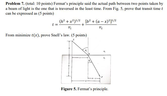 Problem 7. (total: 10 points) Fermats principle said the actual path between two points taken by a beam of light is the one