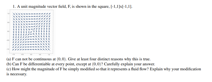 1. A unit magnitude vector field, F, is shown in the square, [-1,1]x[-1,1] (a) F can not be continuous at (0,0). Give at least four distinct reasons why this is true (b) Can F be differentiable at every point, except at (0,0)? Carefully explain your answer (c) How might the magnitude of F be simply modified so that it represents a fluid flow? Explain why your modification is necessary