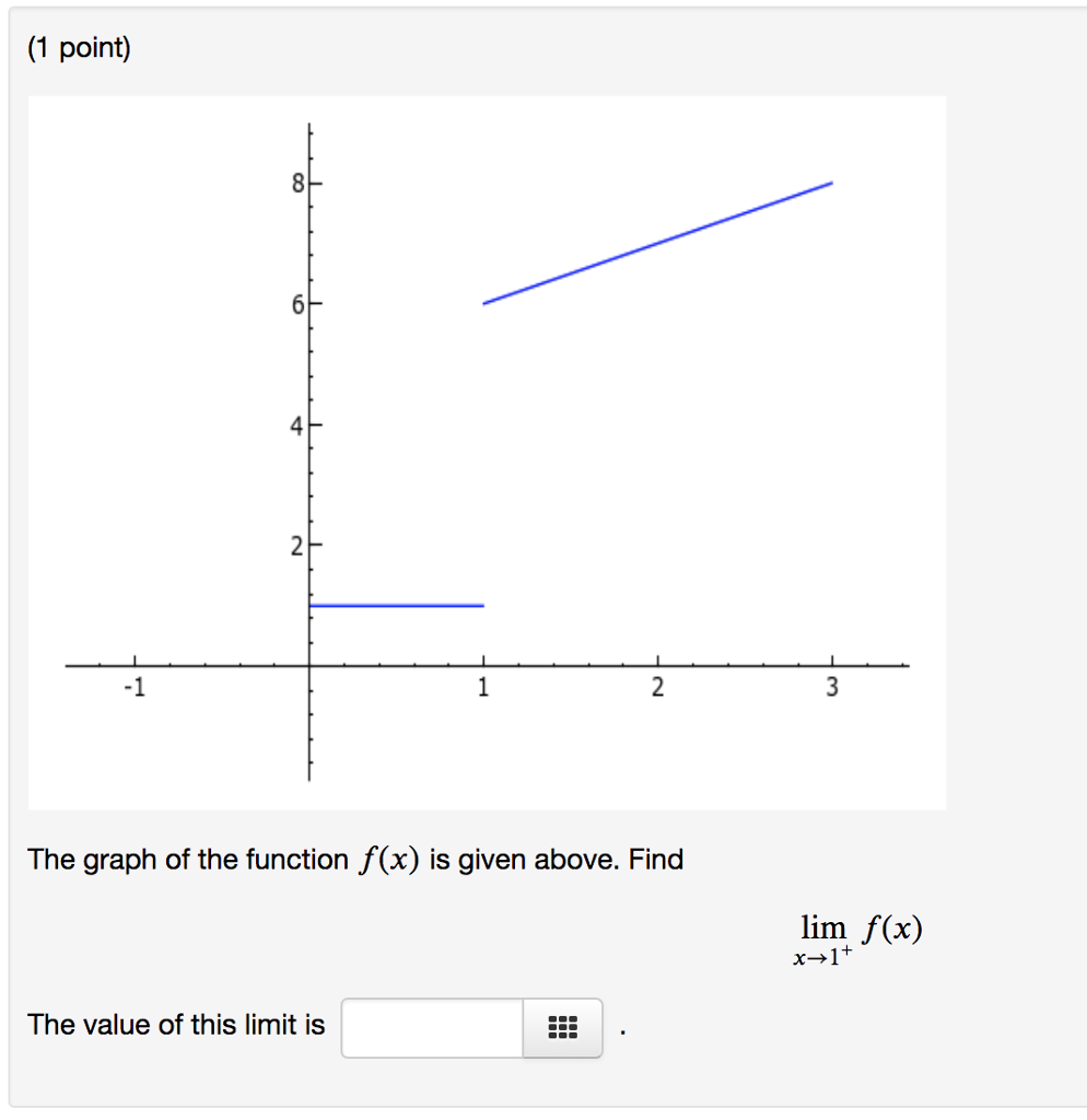 (1 point) 4 -1 The graph of the function f(x) is given above. Find lim x→ 1 f(x) The value of this limit is