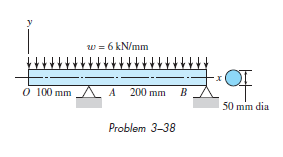 w 6 kN/mm 0 100 mmA200B 50 mm dia Problem 3-38
