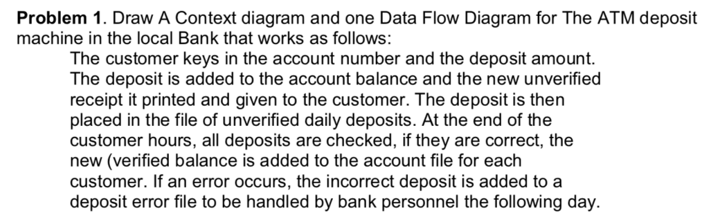 Problem 1. Draw A Context diagram and one Data Flow Diagram for The ATM deposit machine in the local Bank that works as follows: The customer keys in the account number and the deposit amount. The deposit is added to the account balance and the new unverified receipt it printed and given to the customer. The deposit is then placed in the file of unverified daily deposits. At the end of the customer hours, all deposits are checked, if they are correct, the new (verified balance is added to the account file for each customer. If an error occurs, the incorrect deposit is added to a deposit error file to be handled by bank personnel the following day.