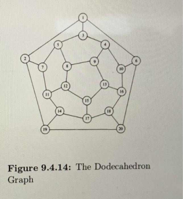 7 io 12 13 l6 15 14 18 17 19 Figure 9.4.14: The Dodecahedron Graph