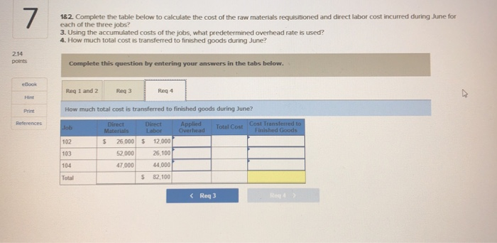 2 Complete the table below to calculate the cost of the raw materials requisitioned and direct labor cost incurred during Jun