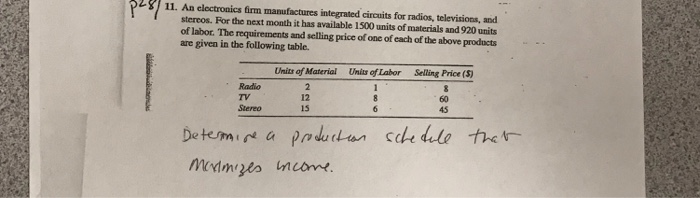 11. An clectronics firm manufactures integrated circuits for radios, televisions, and stercos. For the next month it has available 1500 units of materials and 920 units of labor. The requirements and selling price of one of each of the above products are given in the following table. Units of Material Unis of Labor Seling Price (5) Radio TV Stereo 12 15 60 45