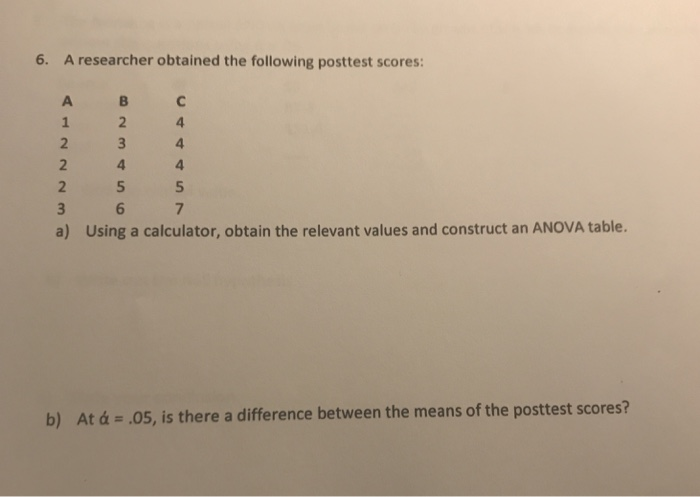 6. A researcher obtained the following posttest scores: 2 2 4 5 6 5 a) Using a calculator, obtain the relevant values and construct an ANOVA table. b) .05, is there a difference between the means of the posttest scores? At á