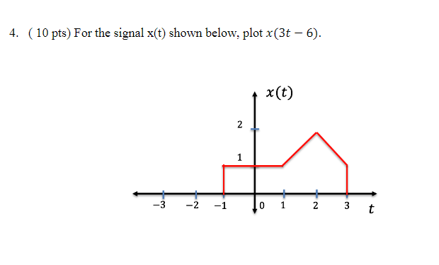 4. (10 pts) For the signal x(t) shown below, plot x(3t 6) x (t) -3 -2 -10 1 2 3 t
