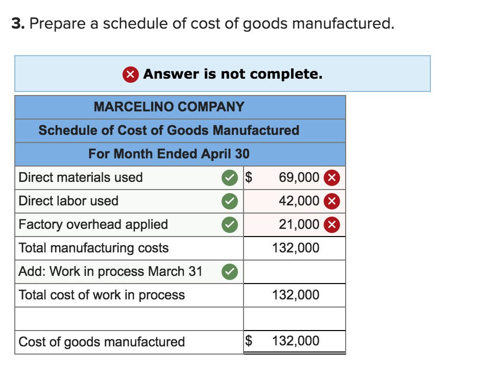 3. Prepare a schedule of cost of goods manufactured. Answer is not complete. MARCELINO COMPANY Schedule of Cost of Goods Manu