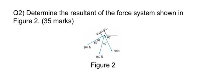 Q2) Determine the resultant of the force system shown in Figure 2. (35 marks) 65 15 40 204 N 70 N 160 N Figure 2