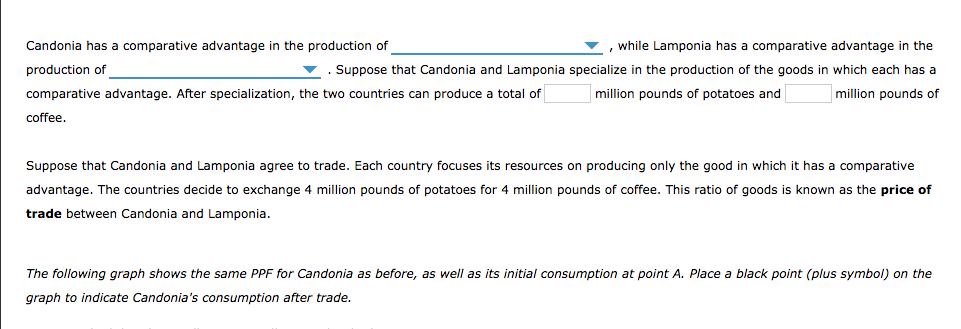 Candonia has a comparative advantage in the production of production of comparative advantage. After specialization, the two countries can produce a total of coffee. , while Lamponia has a comparative advantage in the . Suppose that Candonia and Lamponia specialize in the production of the goods in which each has a million pounds of ー million pounds of potatoes and Suppose that Candonia and Lamponia agree to trade. Each country focuses its resources on producing only the good in which it has a comparative advantage. The countries decide to exchange 4 million pounds of potatoes for 4 million pounds of coffee. This ratio of goods is known as the price of trade between Candonia and Lamponia. The following graph shows the same PPF for Candonia as before, as well as its initial consumption at point A. Place a black point (plus symbol) on the graph to indicate Candonias consumption after trade.