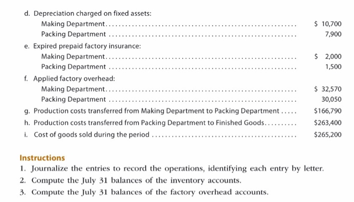 d. Depreciation charged on fixed assets: 10,700 7,900 Packing e. Expired prepaid factory insurance: 2,000 1,500 Making Depart