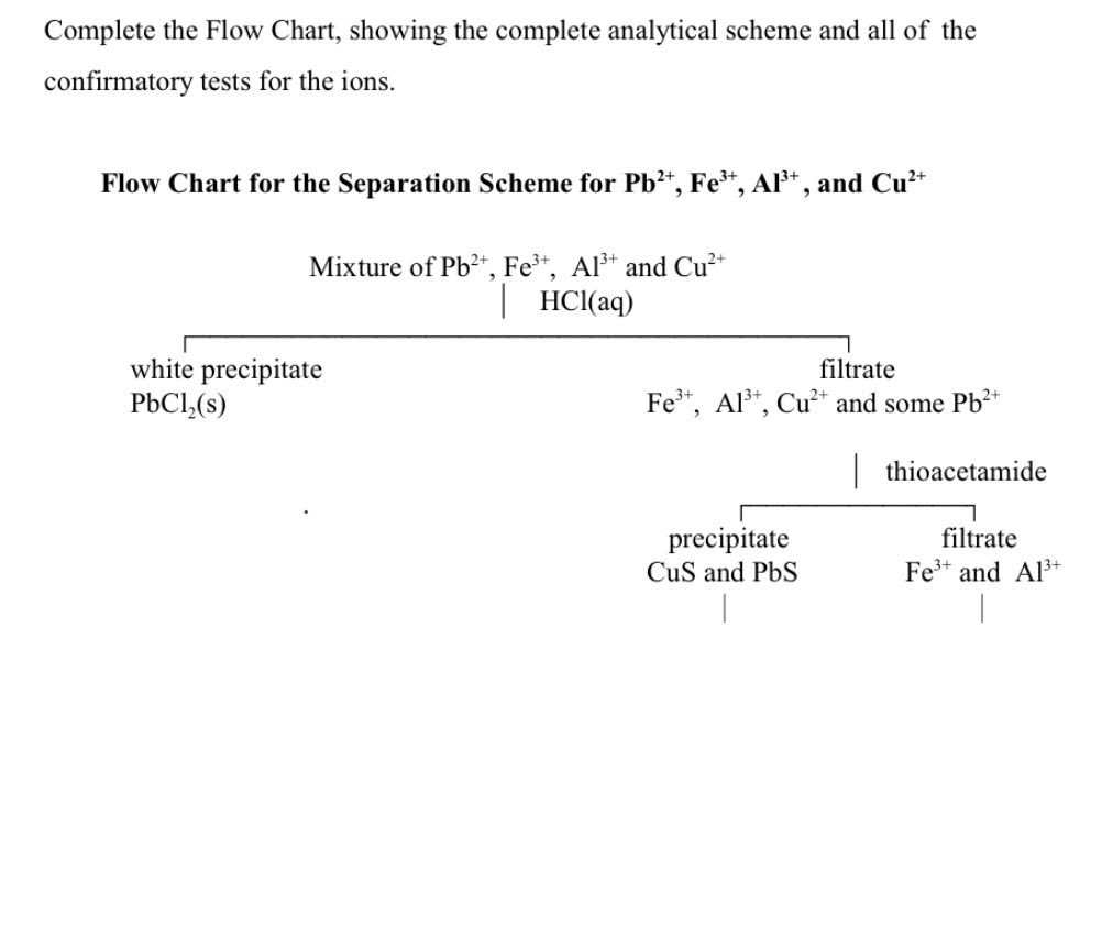 Complete the Flow Chart, showing the complete analytical scheme and all of the confirmatory tests for the ions Flow Chart for the Separation Scheme for Pb1f, Fe3*, Al3*, and Cu* Mixture of Pb2*, Fe3*, Al+ and Cu2 HCl(aq) white precipitate PbCl2(s) filtrate Fe3+, Al+, Cu+ and some Pb2 thioacetamide precipitate CuS and PbS filtrate Fe and Al3