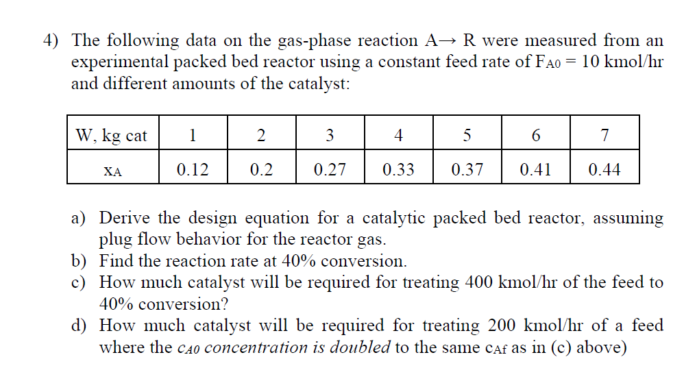 4) The following data on the gas-phase reaction A-> R were measured from an experimental packed bed reactor using a constant