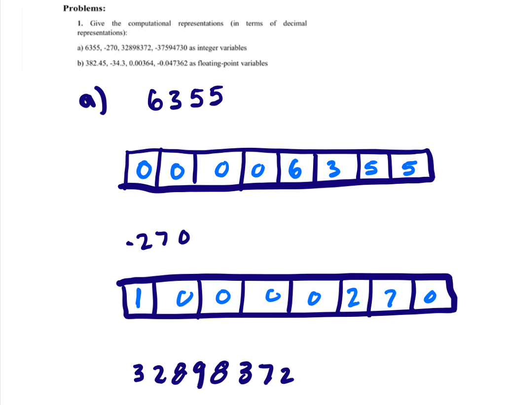 Problems: 1. Give the computational representations (in m of decimal representations) a) 6355,-270, 32898372,-37594730 as integer variables b) 382.45,-34.3, 0.00364, -0.047362 as floating-point variables a) 6355 32938 372