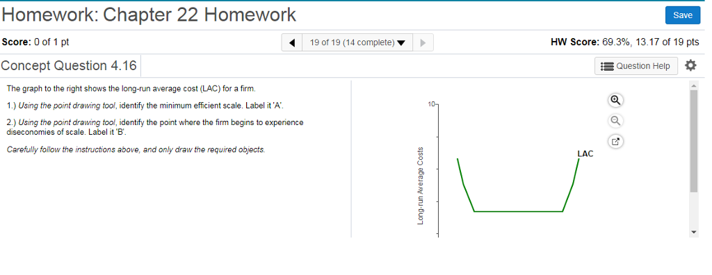 Homework: Chapter 22 Homework score: 0 of 1 pt Concept Question 4.16 Save 19 of 19 (14 complete) HW Score: 69.3%, 13.17 of 19 pts Question Help The graph to the right shows the long-run average cost (LAC) for a firm. 1.) Using the point drawing tool, identify the minimum efficient scale. Label itA 2.) Using the point drawing tool, identify the point where the firm begins to experience diseconomies of scale. Label itE Carefully follow the instructions above, and only draw the required objects. LAC