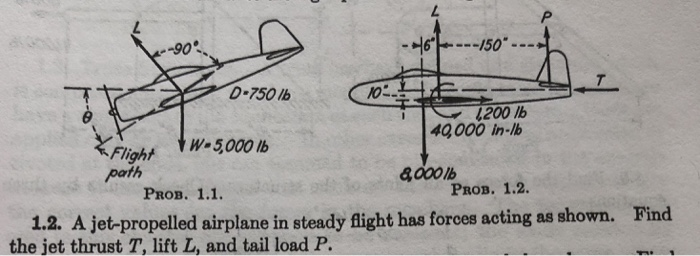90 -46 /50 D-750 lb 200 16 40000 in-lb lb Flight YH 5000b path PRoB. 1.2. PROB. 1.1 1.2. A jet-propelled airplane in steady flight has forces scting as shown. the jet thrust T, lift L, and tail load P. Find