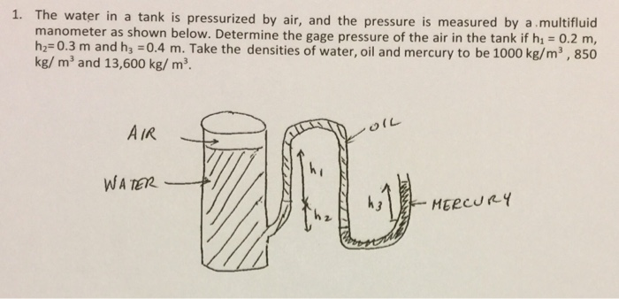 1. The water in a tank is pressurized by air, and the pressure is measured by a.multifluid manometer as shown below. Determine the gage pressure of the air in the tank if h 0.2 m h2 0.3 m and h3 0.4 m. Take the densities of water, oil and mercury to be 1000 kg/m3, 850 kg/m3 and 13,600 kg/ m AIR WA TE2