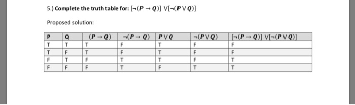 5) Complete the truth table for: [m(P → Q)] V[+(P V Q)) Proposed solution: