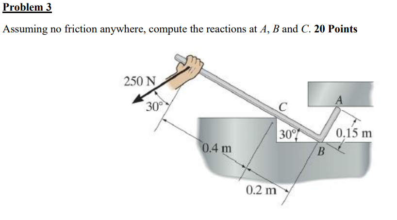 Problem 3 Assuming no friction anywhere, compute the reactions at A, B and C. 20 Points 250 N 30 30° 0.15 m 0.4 m 0.2 m