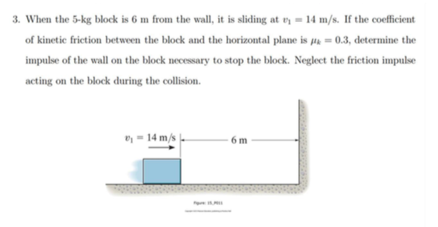 . When the 5-kg block is 6 m from the wall, it is sliding at -14 m/s. If the coefficient of kinetic friction between the bloc