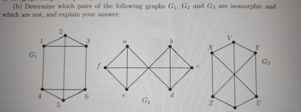 (b) Determine which pairs of the following graphs G1, G2 and Gs are isomorphic and which are not, and explain your answer: G3 G.