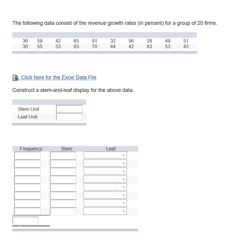The following data consist of the revenue growth rates (in percent) for a group of 20 firms 56 42 28 83 49 53 51 43 32 65 63 91 70 42 36 59 30 55 Click here for the Excel Data File Construct a stem-and-leaf display for the above data Stem Unit Leaf Unit Frequenc Stem Leaf