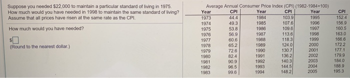 Suppose you needed $22,000 to maintain a particular standard of living in 1975 How much would you have needed in 1998 to main