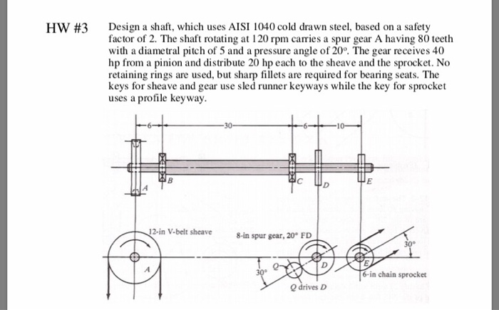 HW #3 Design a shaft, which uses AISI 1040 cold drawn steel, based on a safety factor of 2. The shaft rotating at 120 rpm carries a spur gear A having 80 teeth with a diametral pitch of 5 and a pressure angle of 20°. The gear receives 40 hp from a pinion and distribute 20 hp each to the sheave and the sprocket. No retaining rings are used, but sharp fillets are required for bearing seats. The keys for sheave and gear use sled runner keyways while the key for sprocket uses a profile keyway. 30 10 2-in V-belt seave s-in spur gear, 20° FD 6-in chain sprocket Q drives