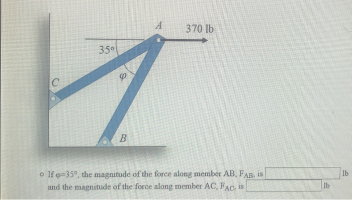 A 370 lb 35° o If ф 35°, the magnitude of the force along member AB, FAB, is I and the magnitude of the force along member AC, FAC. is lb lb