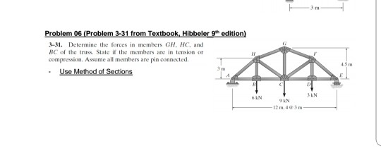 Problem 06 (Problem 3-31 from Textbook, Hibbeler 9 edition) 3-31 Determine the forces in members GH, HC, and BC of the truss.
