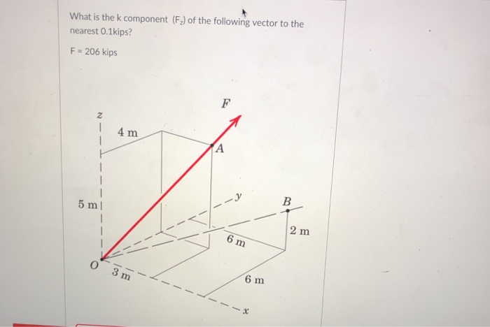 What is the k component (F) of the following vector to the nearest 0.1kips? F 206 kips 2 5 ml 2 m 6 o 3m 6 m