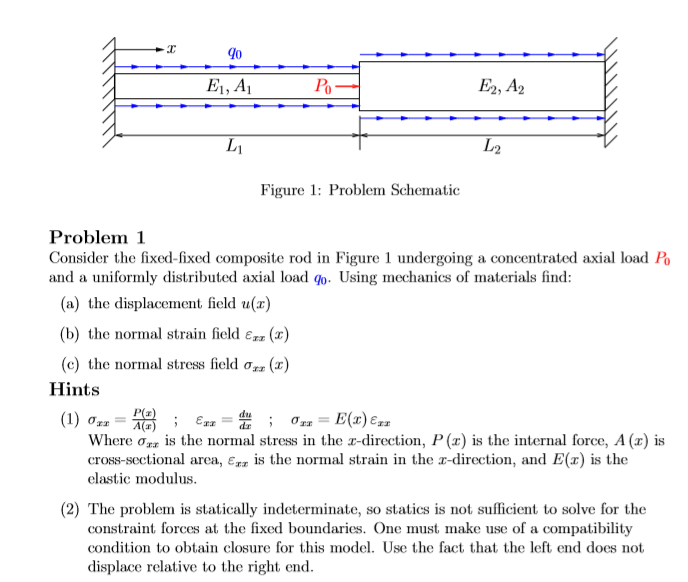go E1, A Po し1 し2 Figure 1: Problem Schematic Problem 1 Consider the fixed-fixed composite rod in Figure 1 undergoing a concentrated axial load Po and a uniformly distributed axial load go. Using mechanics of materials find (a) the displacement field u(x) (b) the normal strain field exz (x) (c) the normal stress field ơzz (r) Hints Where σ r is the normal stress in the z-direction, P(z) is the internal force, A (x) is cross-sectional area, εΖΖ is the normal strain in the x-direction, and E(x) is the elastic modulus (2) The problem is statically indeterminate, so statics is not sufficient to solve for the constraint forces at the fixed boundaries. One must make use of a compatibility condition to obtain closure for this model. Use the fact that the left end does not displace relative to the right end