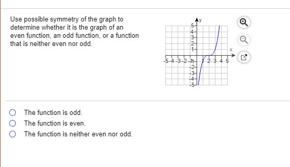 Use possible symmetry of the graph to determine whether it is the graph of an even function, an odd function, or a function that is neither even nor odd. 4 O O The function is odd The function is even The function is neither even nor odd.