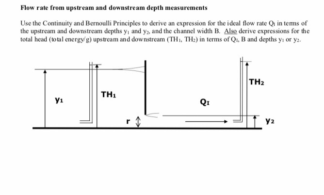 Flow rate from upstream and downstream depth measurements Use the Continuity and Bernoulli Principles to derive an expression