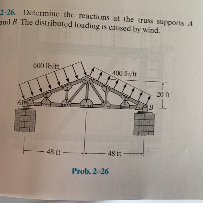 2-26. Determine the reactions at the truss supports A and B. The distributed loading is caused by wind. 600 lb/ft 400 lb/ft 2